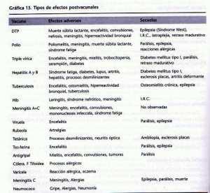 vacuna cuadro1