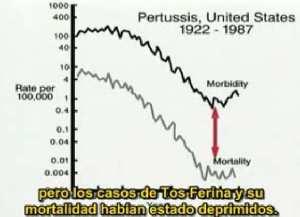 vacuna grafico3