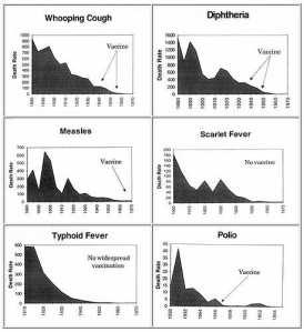 vacuna grafico4