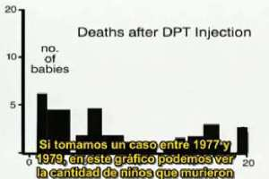 vacuna grafico5
