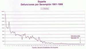 vacuna grafico8